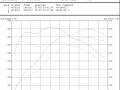 2017-porsche-718-Boxster-25T-vrtuned-vs-stock