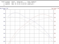 bmw-i8-dyno-test
