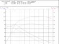 canamx3-tuningbox-vs-stock