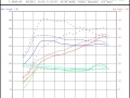 matt-rutten-dyno-997-turbo-3