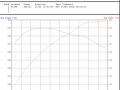 mercedes-cls550-dyno-sheet