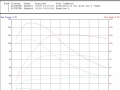 rzr1000-stock-vs-kraftwerks-sckit