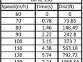 Satage 2.55 60 to 130.xlsx
