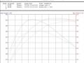 vrtuned-mercedes-c63s-coupe-ecu-flash-dyno-real