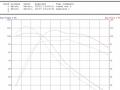 adam-canam-1000r-dyno-sheet
