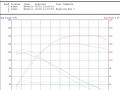 shane-canam-x3-rs-max-dyno-sheet