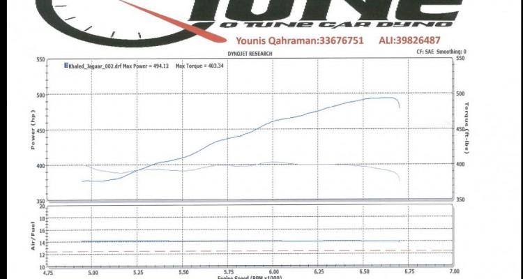 991tt-autoflash