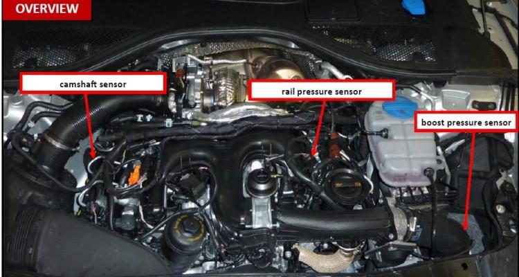 macan-30tdi-engine