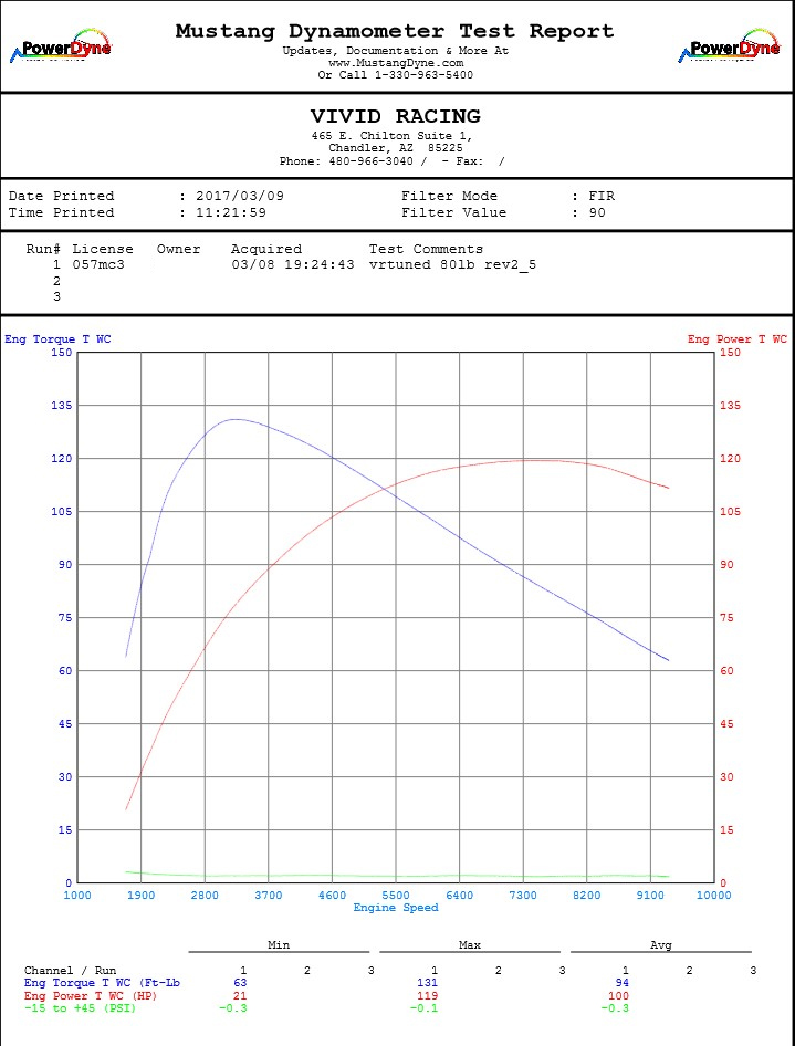 vrtuned-80lb-inj-17-rzr-turbo